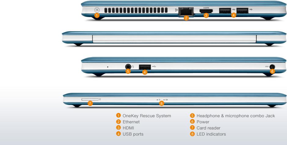 IdeaPad-U310-Laptop-PC-Metallic-Blue-4-Side-Views-15L