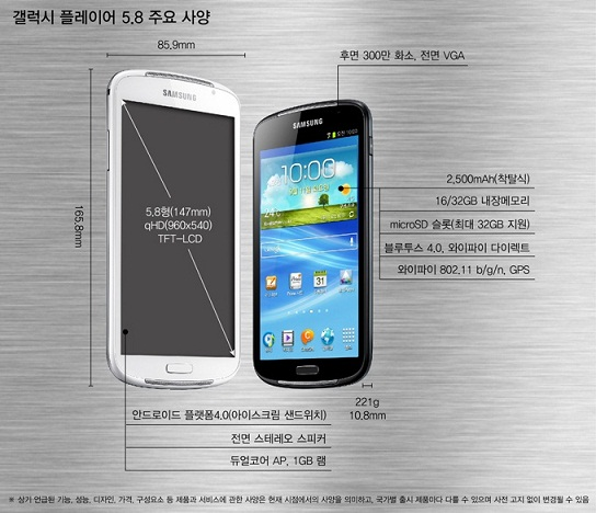 Samsung Galaxy Player 5.8 Now Official, Soaring with a 5.8-inch Display