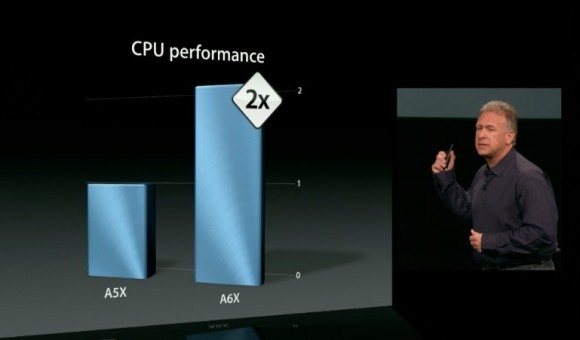 iPad 4 A6X CPU