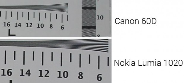 Nokia Lumia 1020 vs Canon 60D
