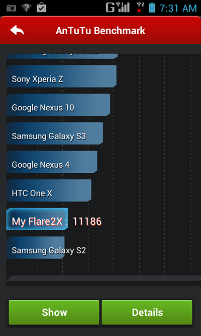 Cherry-Mobile-Flare-2X-Benchmarks
