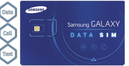 Samsung Galaxy Data SIM
