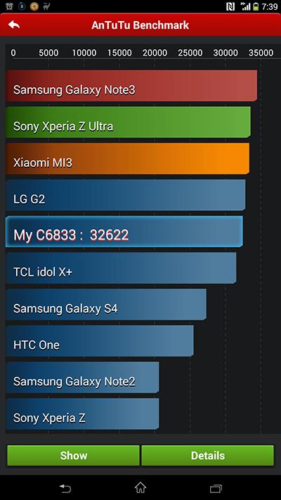 AnTuTu benchmark score Xperia Z Ultra NG