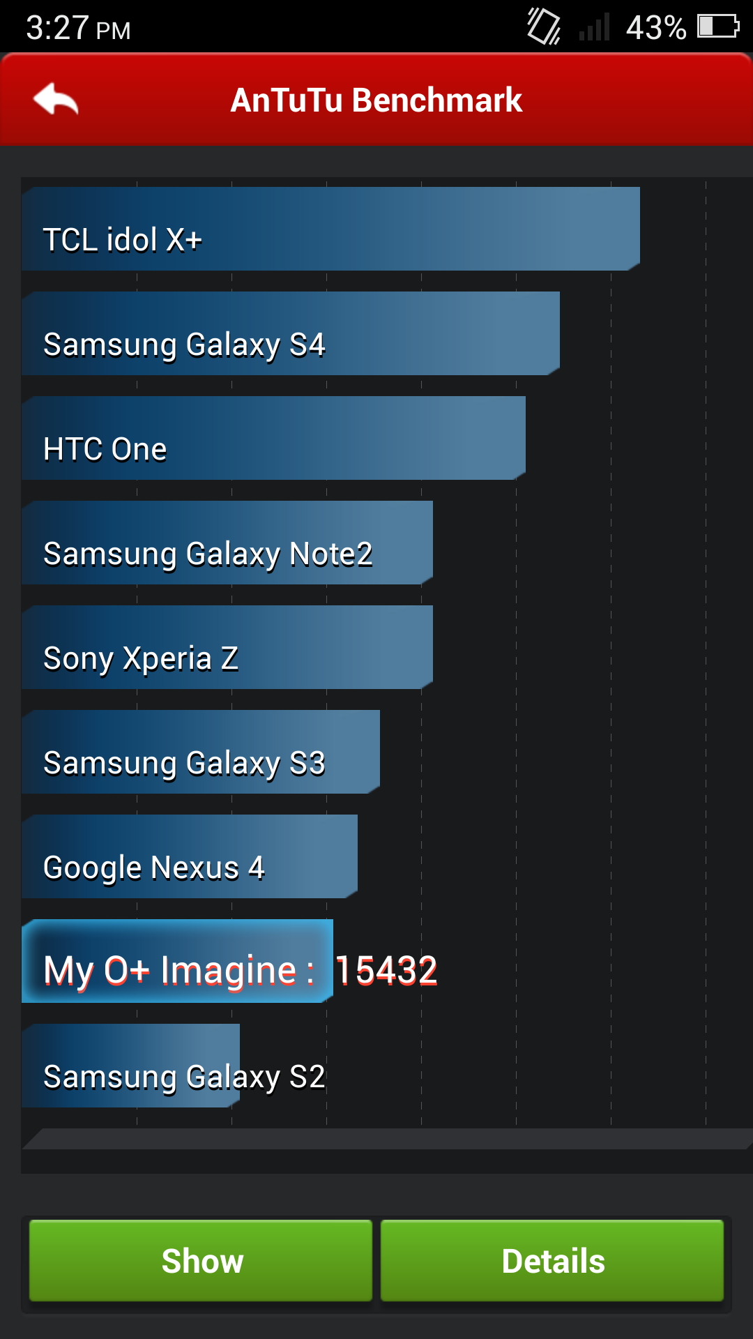 Benchmarks of O Plus Imagine