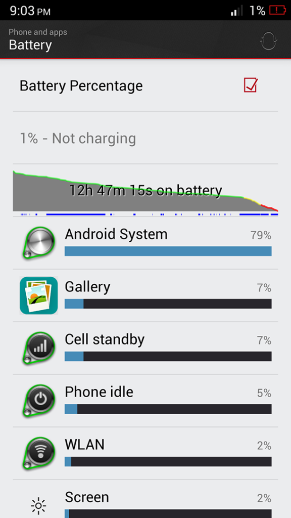 Battery life of O+ Imagine