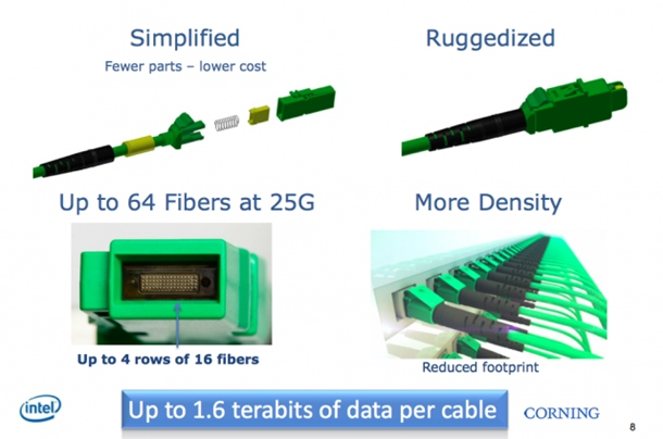 Intel-800gbps-cables