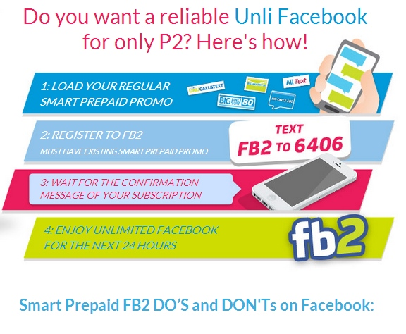 Smart 39 s prepaid unli fb2 lets you go on facebook for just for Smart pic for facebook