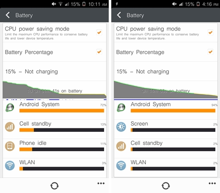 Gionee Elife S5.5 Battery Life