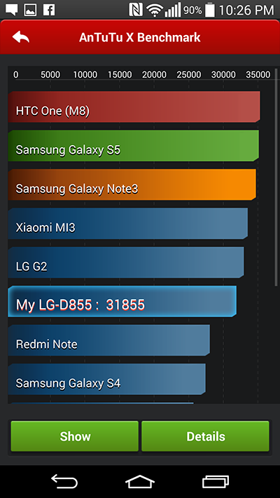 HTC-One-Galaxy-S5-Note-3_G3-Review