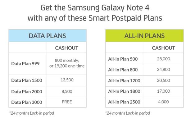 Galaxy-Note-4-PH-Postpaid-Plans