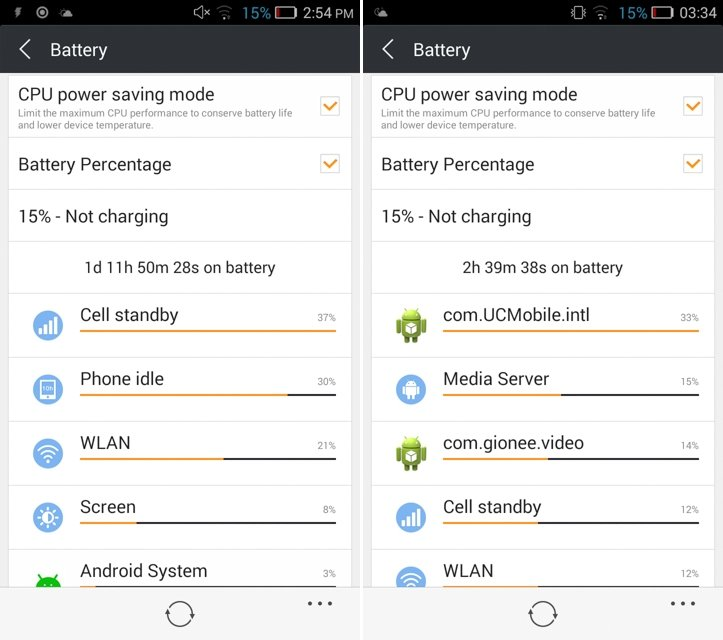 Battery life of Gionee Gpad G5