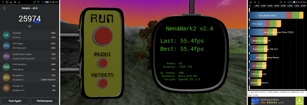 Benchmark results - Gionee G5 - NG
