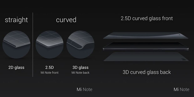 Mi-Note-screen-curved
