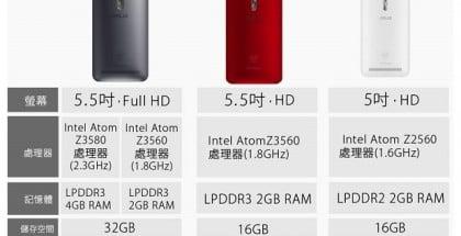 Asus ZenFone 2 prices