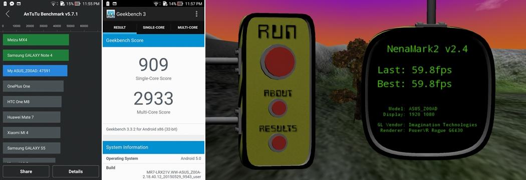 Benchmark-tests-Antutu-Geekbench3-Nenamarkv2-ASUS-Zenfone-2