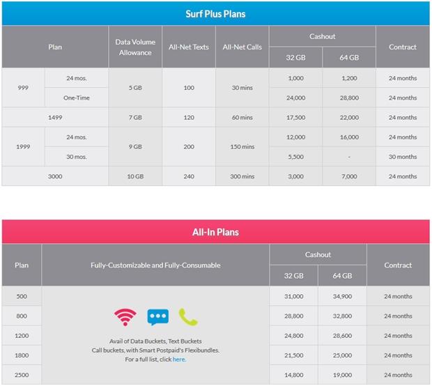 SMART-Postpaid-Galaxy-S6-Edge-Plans