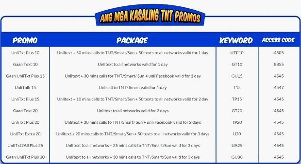 Talk 'N Text promo TNT Extend lets users prolong their existing subs ...