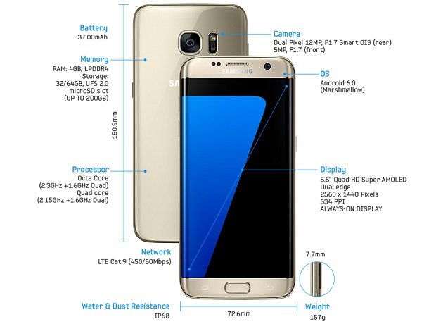 Samsung Galaxy S7 Edge is official | NoypiGeeks