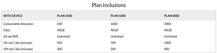 smart-iphone-infinity-delta-plans