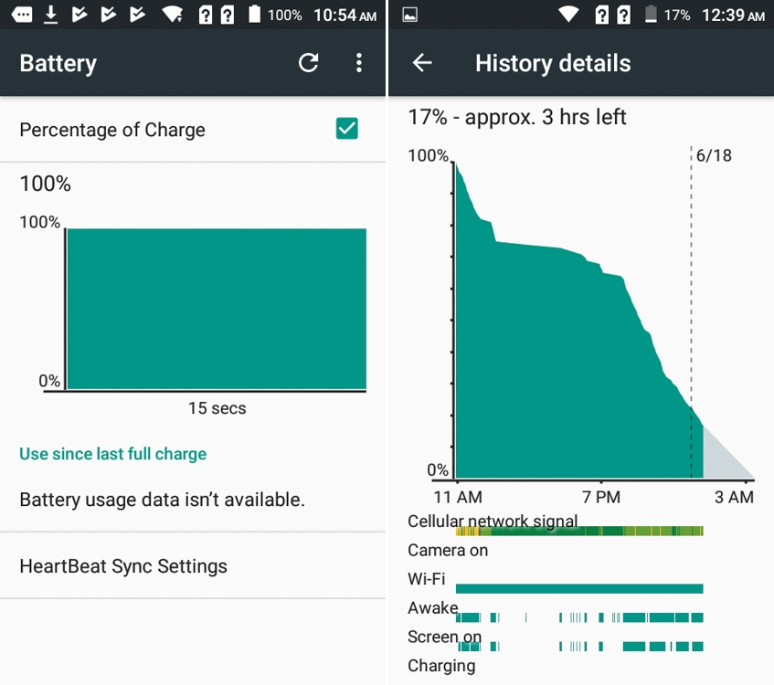 Battery life of CM Flare J1 2017