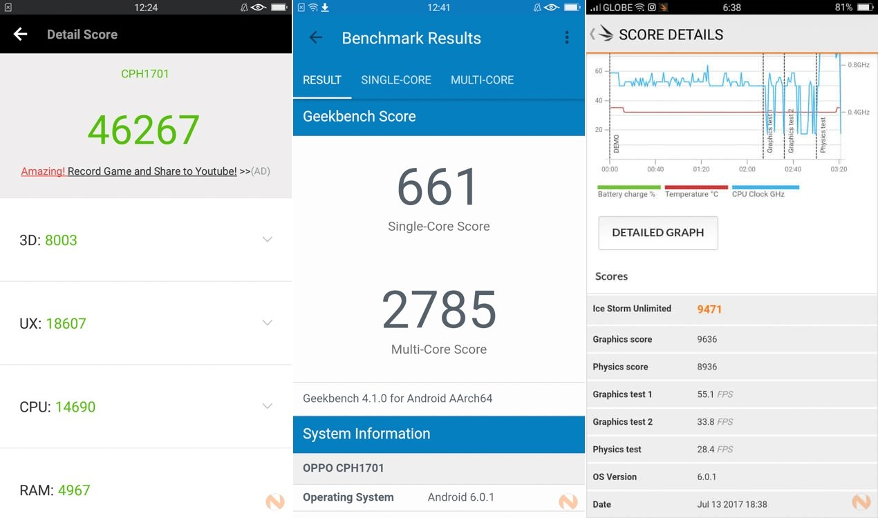 oppo-a57-performance-benchmarks
