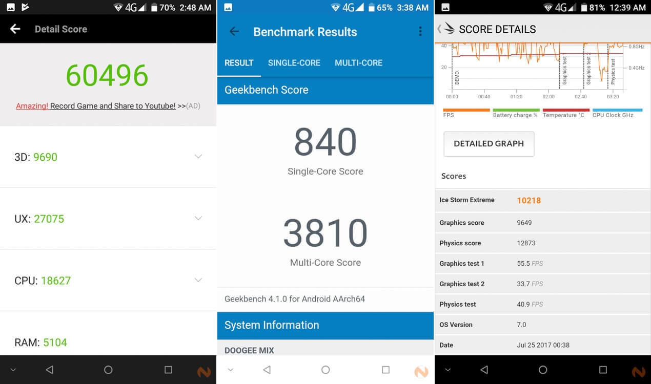 Benchmark test scores of Doogee Mix