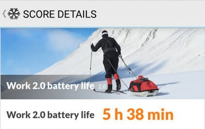 Battery life of Cherry Mobile Desire R8