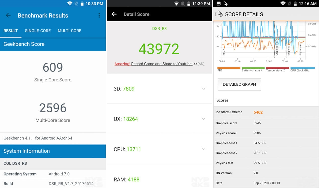 cherry mobile desire r8 benchmark results