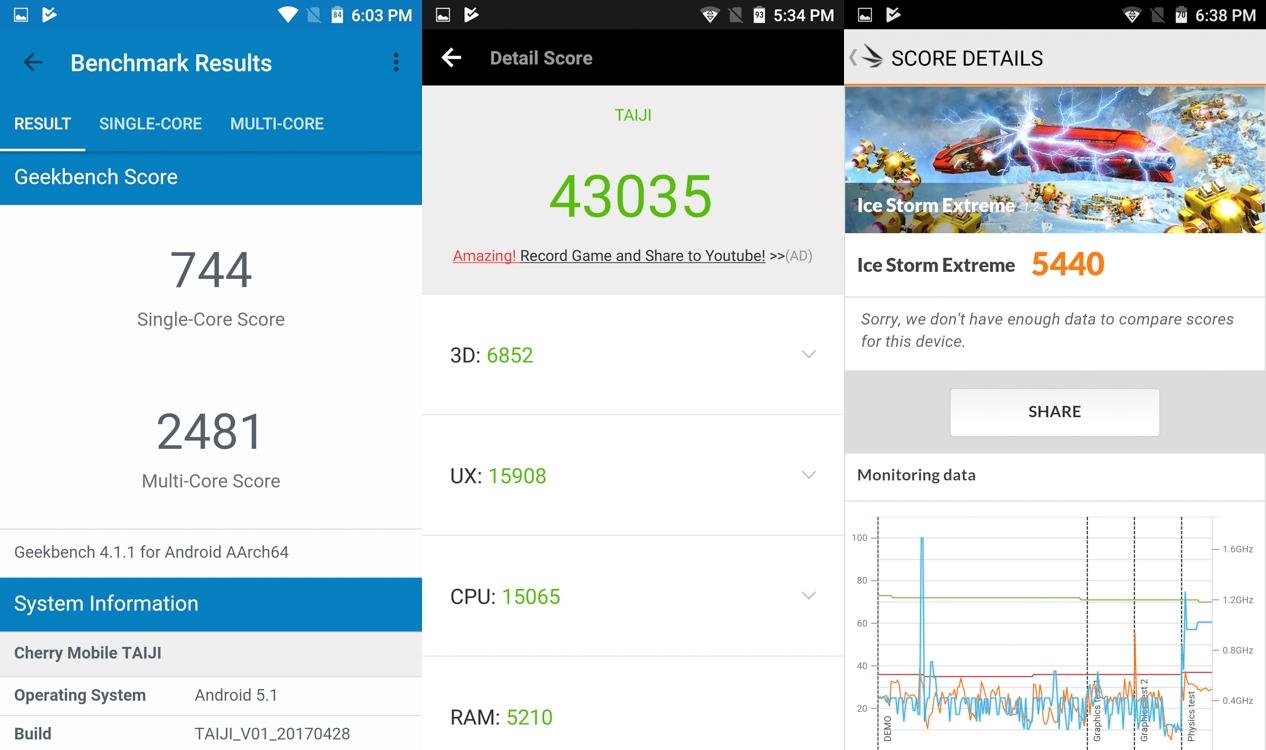 cherry-mobile-taiji-benchmarks