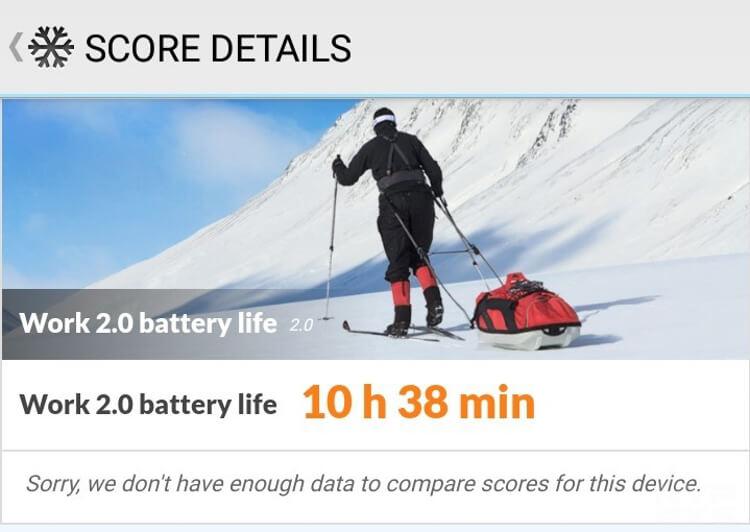 Vivo V7+ Battery Performance