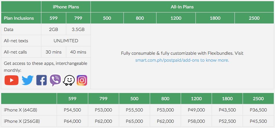 iPhone-X-Smart-Postpaid-plans
