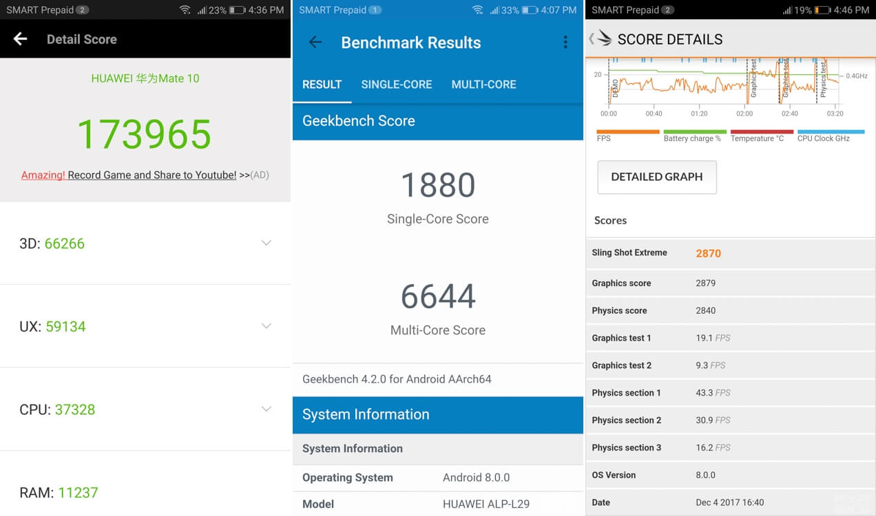 Benchmark-results-Huawei-Mate-10