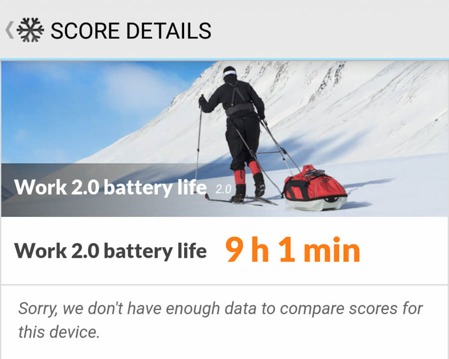 OPPO-F5-Youth-Battery-life