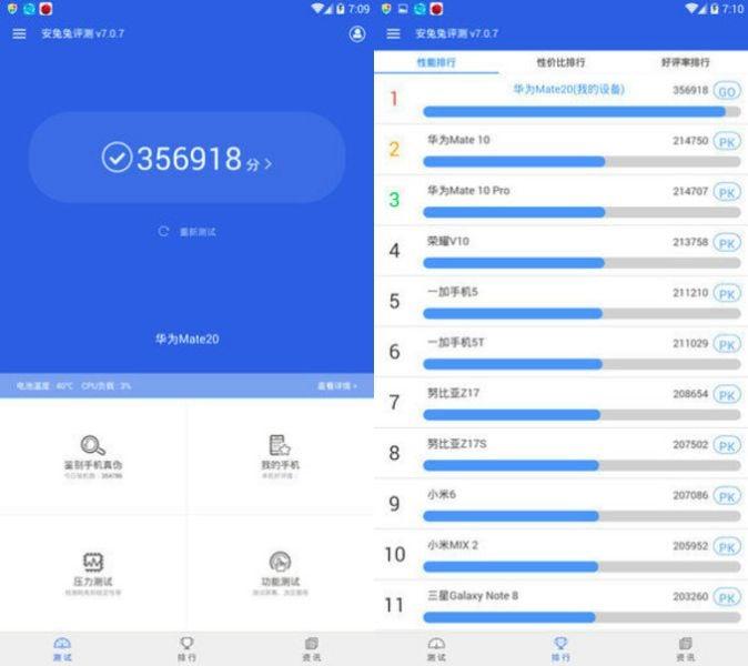 Huawei-Mate-20-Kirin-980-benchmark-AnTuTu