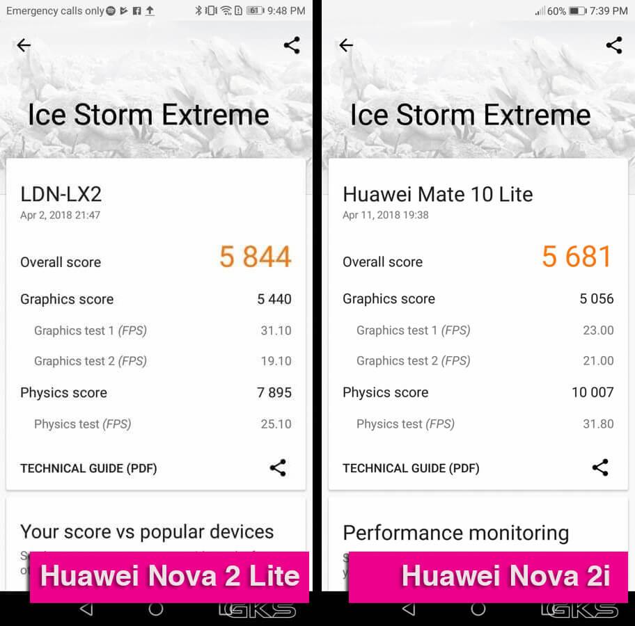 Huawei Nova 2 Lite vs Nova 2i Benchmarks 3DMark