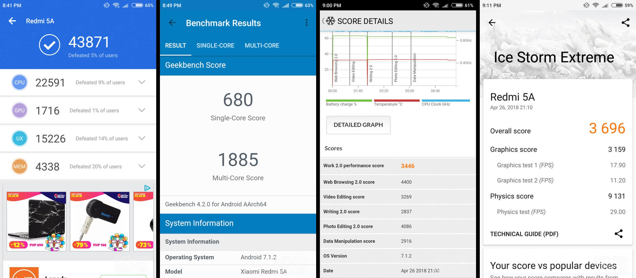 xiaomi-redmi-5a-benchmarks-performance