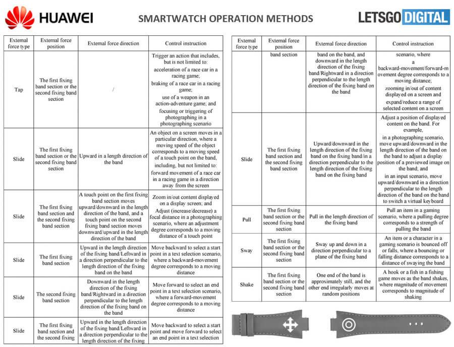 HUAWEI-GAMING-SMARTWATCH
