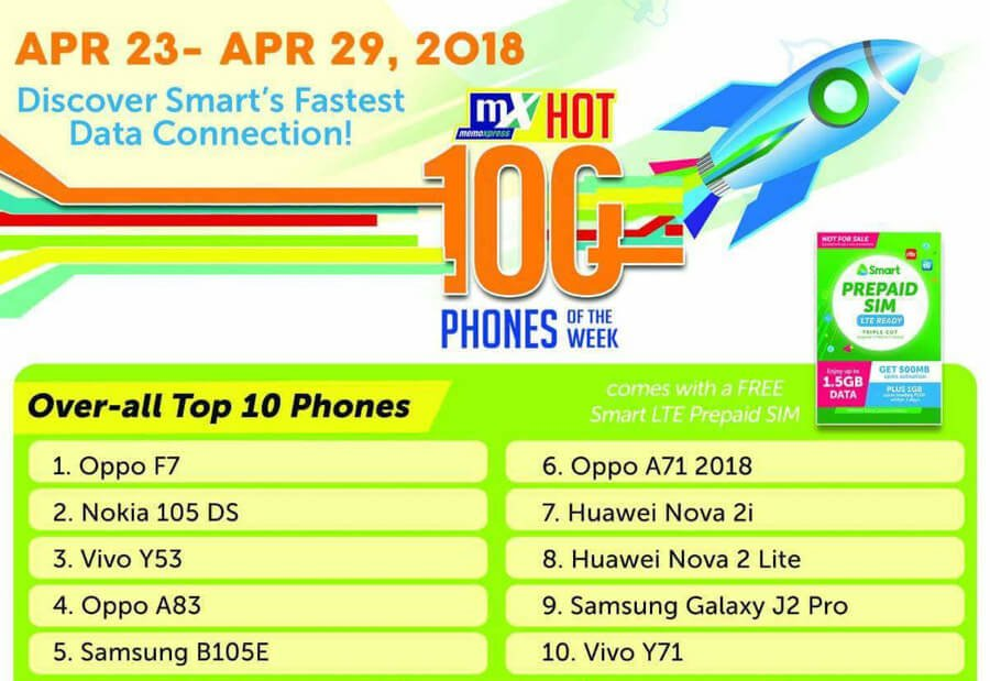 oppo-f7-leads-memoxpress-top-10-list
