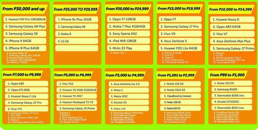 oppo-f7-sales-philippines