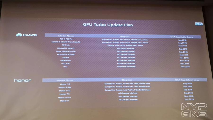 Huawei-smartphones-GPU-Turbo-update