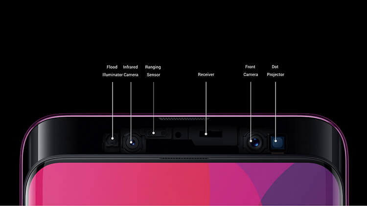 OPPO-FIND-X-3D-FACE-RECOGNITION