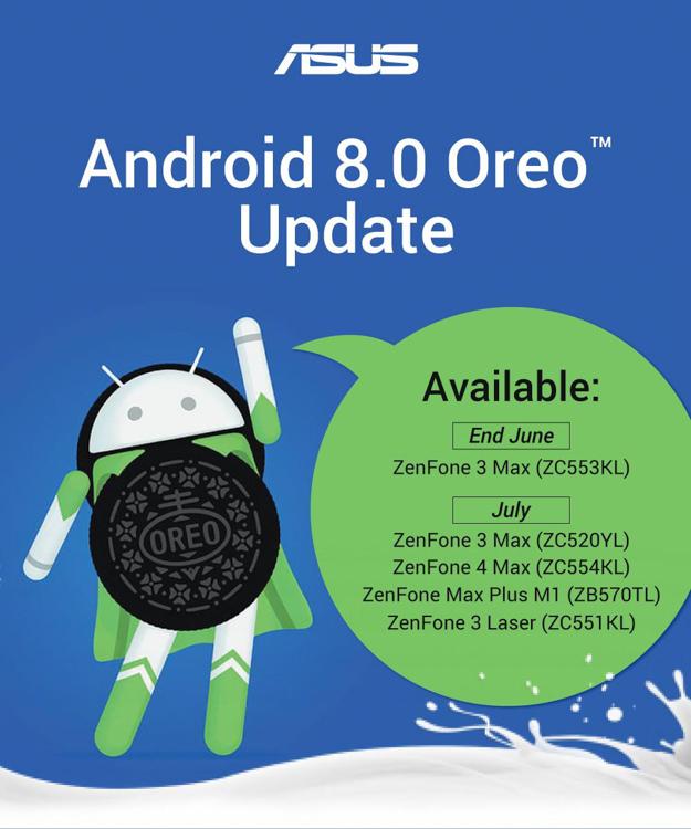 ASUS-Zenfone-Smartphones-Android-Oreo-update