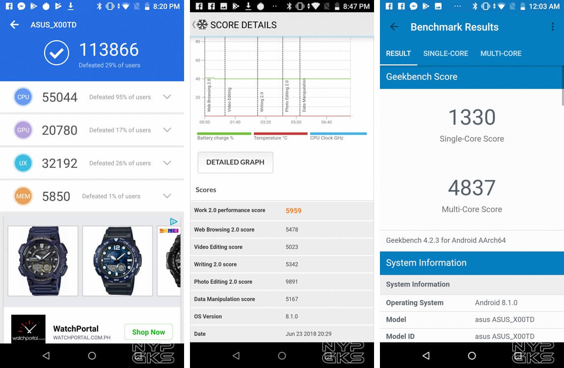 asus-zenfone-max-pro-m1-benchmarks