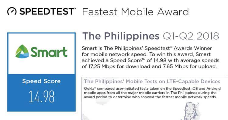 SMART-Ookla-Speed-Test-Award-2018