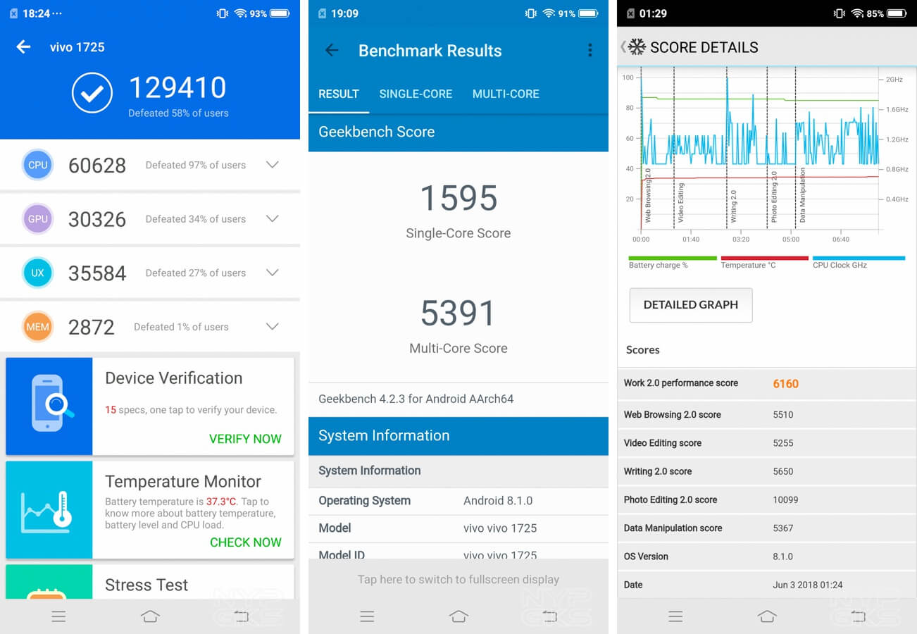 vivo-x21-benchmarks