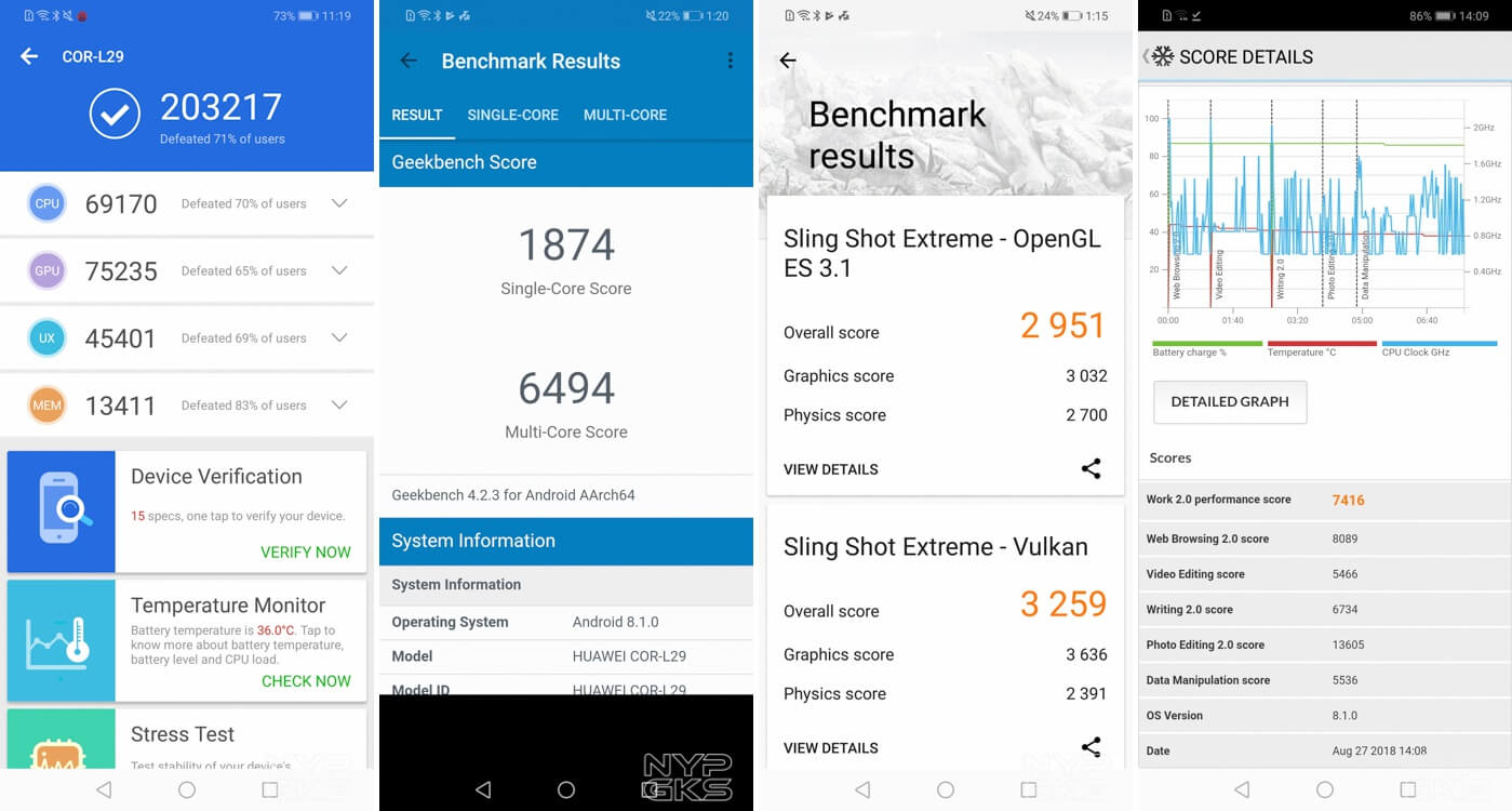 Honor-Play-Benchmarks
