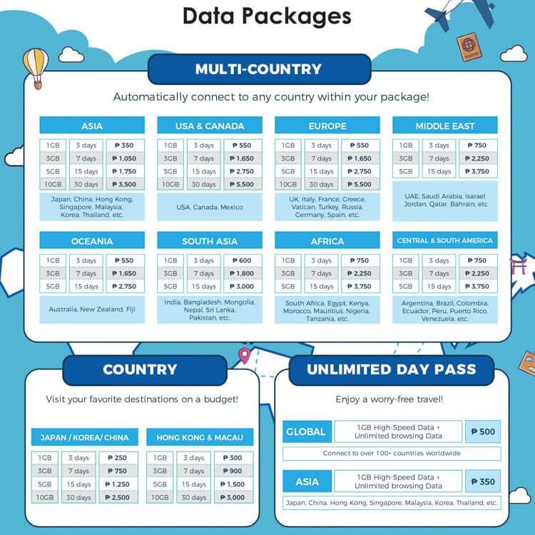 cherryroam-data-plans-price