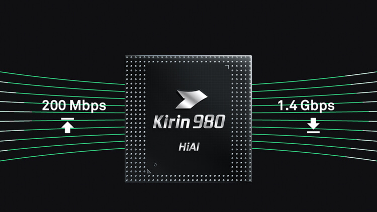huawei-kirin-980-features