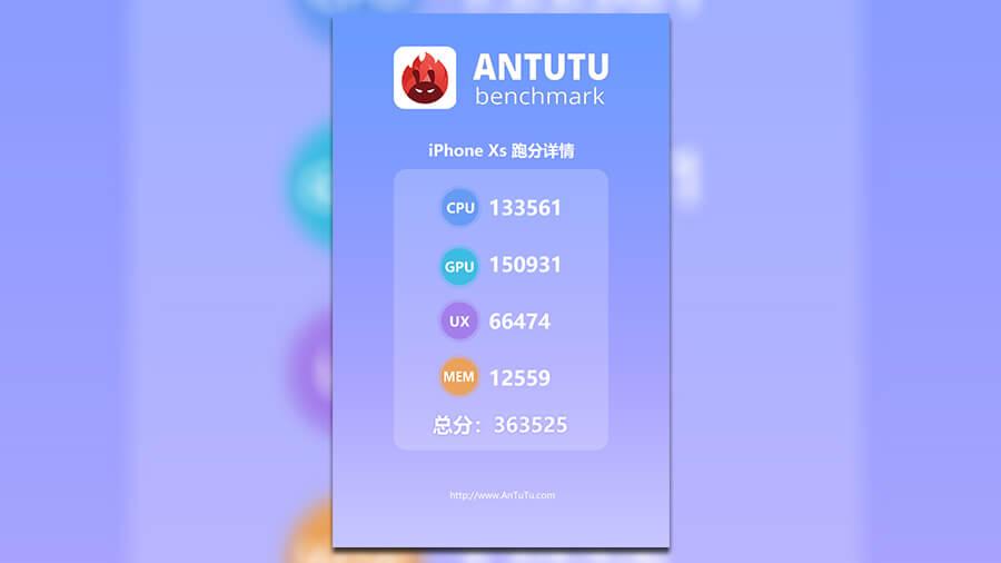 iphone-xs-antutu-scores