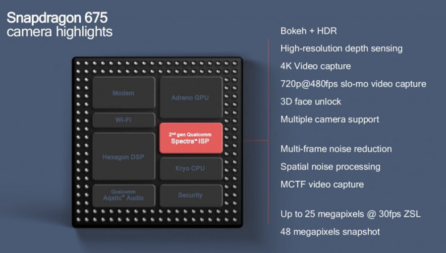 Qualcomm-Snapdragon-675-devices